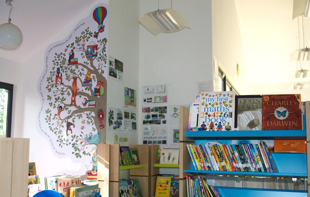 Classroom Design To Promote Literacy ~ Classroom reading area library displays the magical