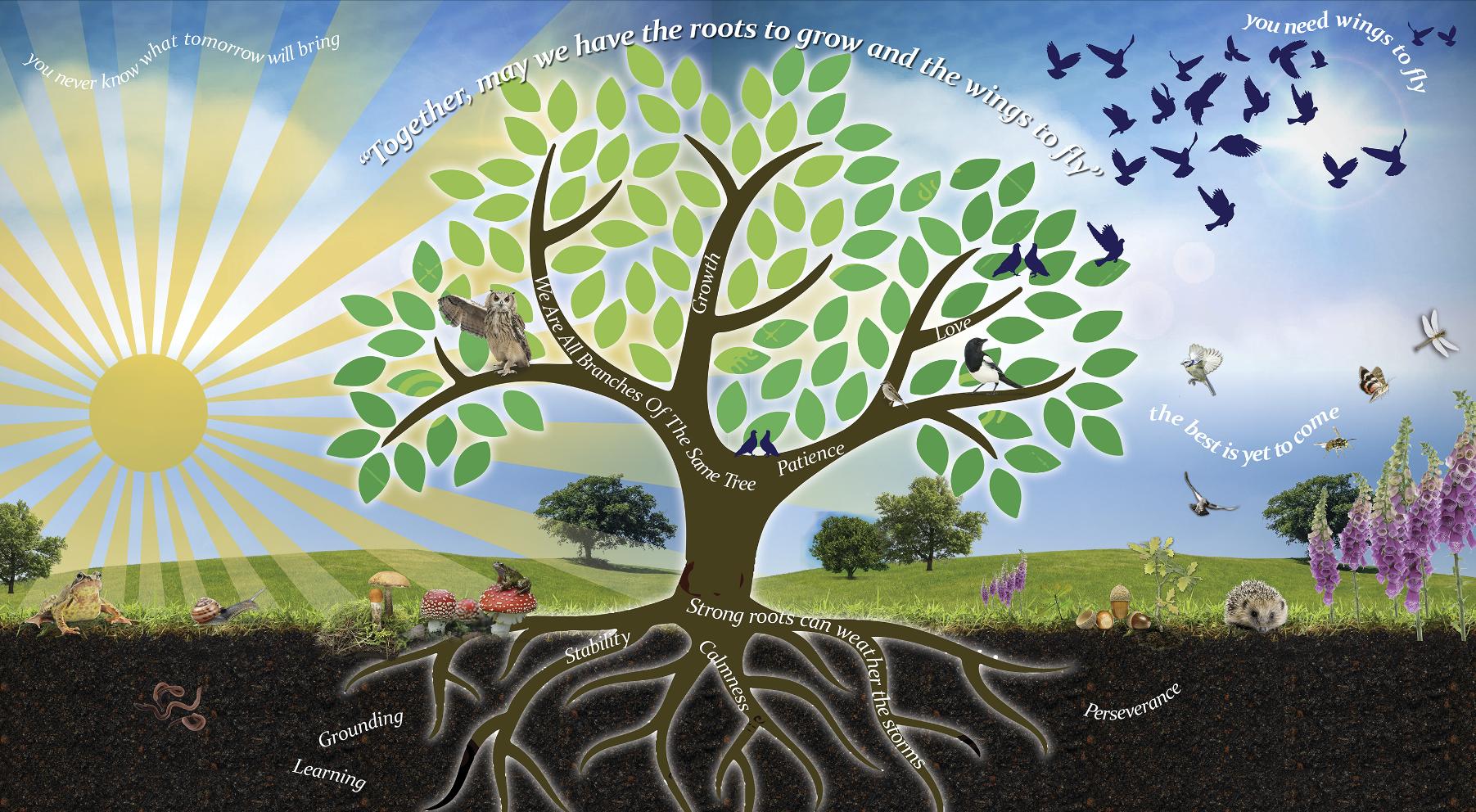 Values Tree Concept wallpaper