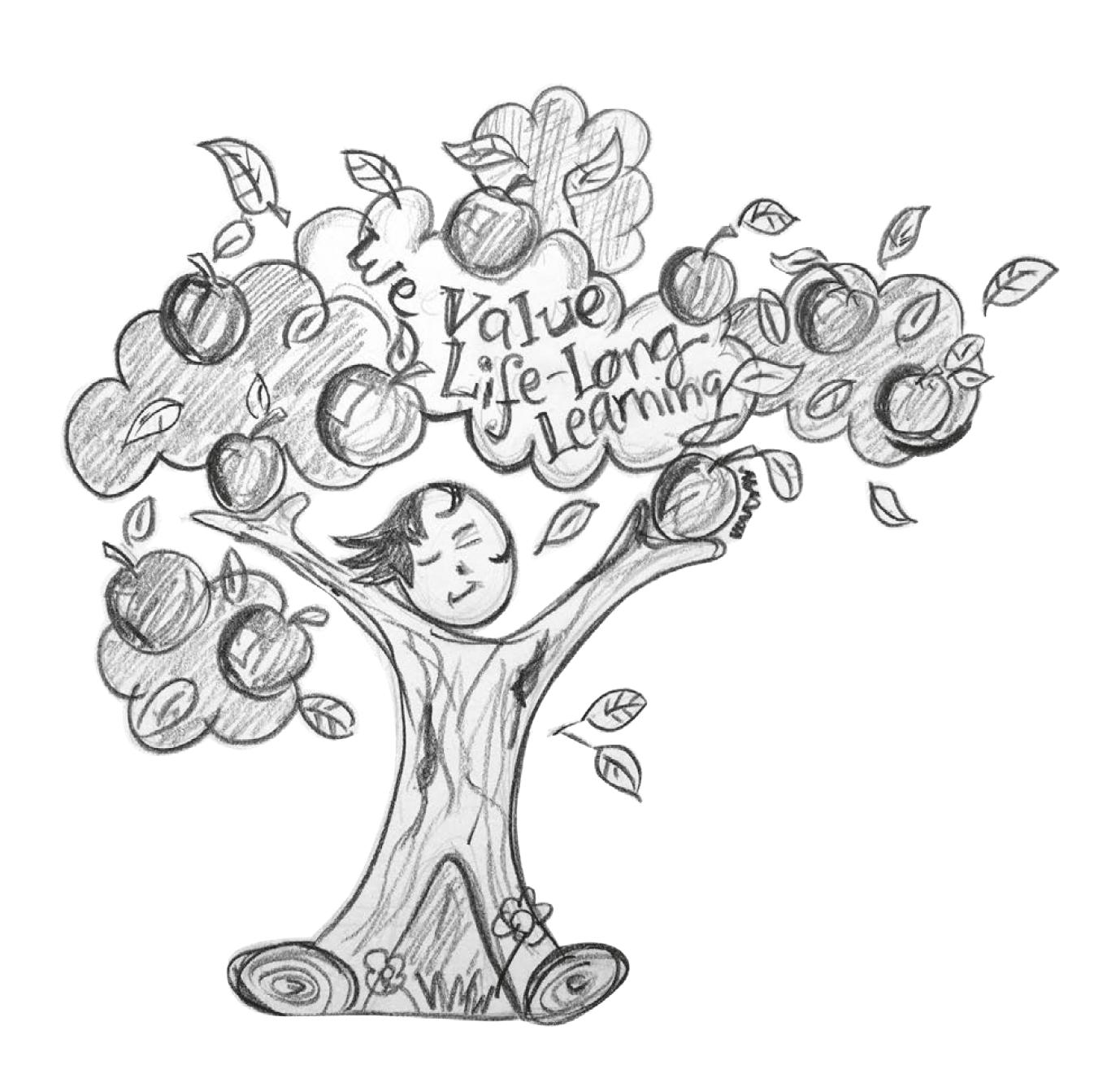 Values Tree Concept sketch