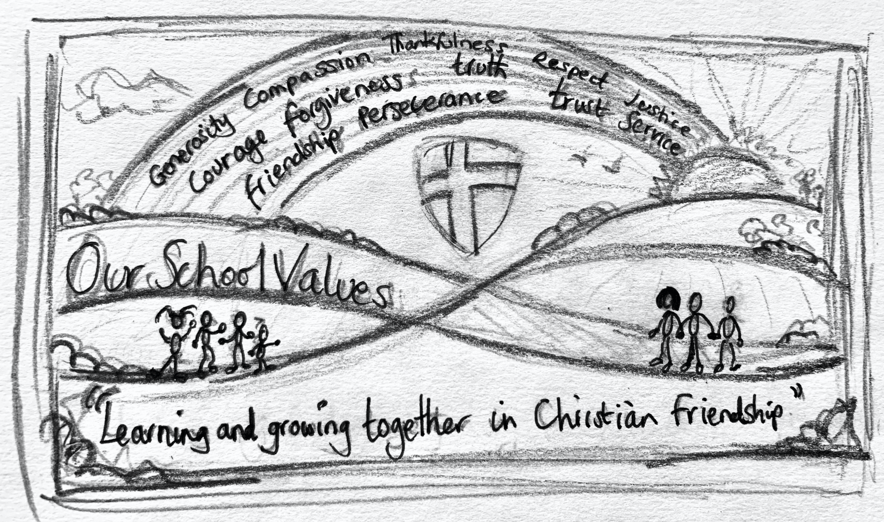 Faith values display concept sketch